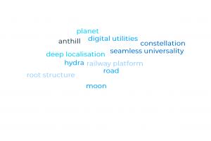 Platforms metaphor